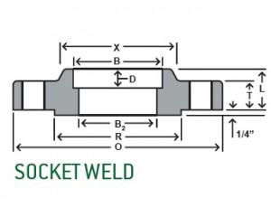 Socket Weld Forged Flange